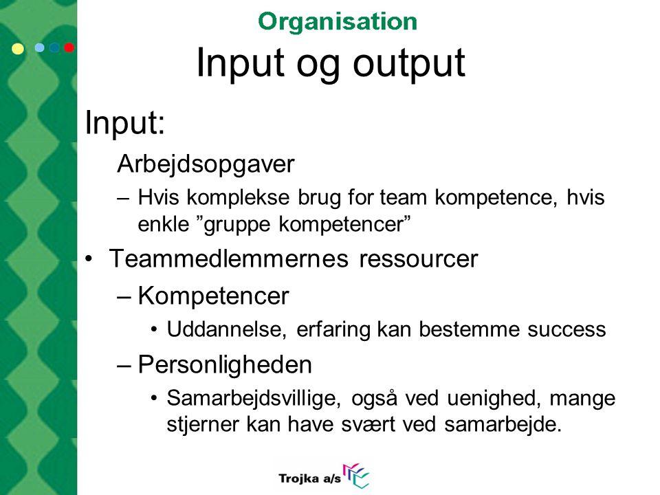 Input og output Input: Arbejdsopgaver Teammedlemmernes ressourcer