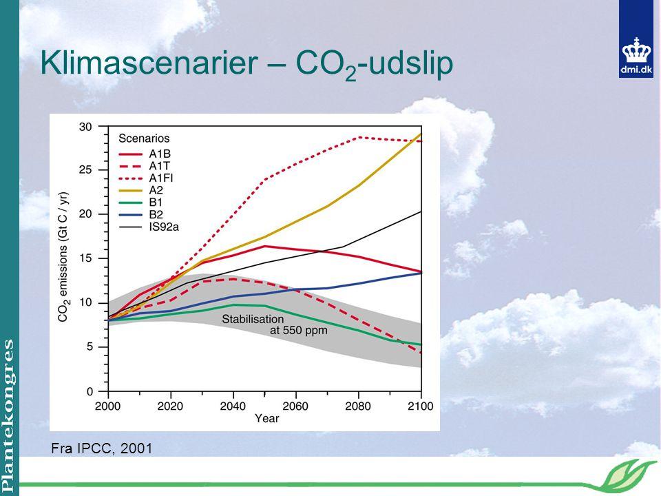 Klimascenarier – CO2-udslip