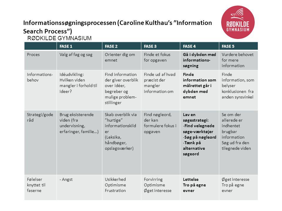 Informationssøgningsprocessen (Caroline Kulthau's Information Search Process )