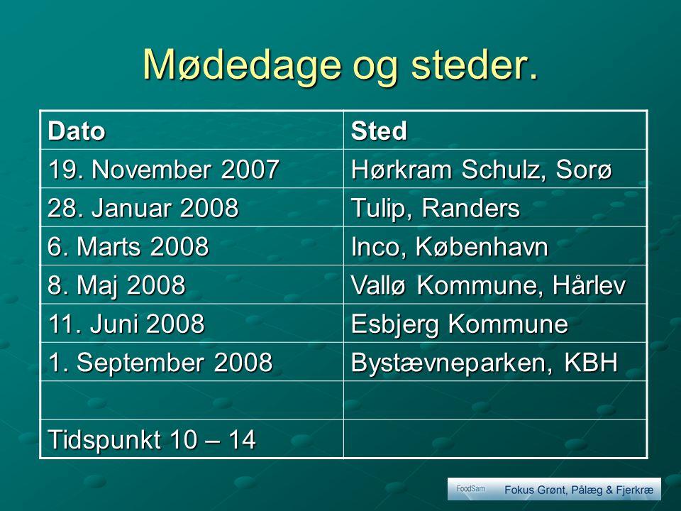 Mødedage og steder. Dato Sted 19. November 2007 Hørkram Schulz, Sorø
