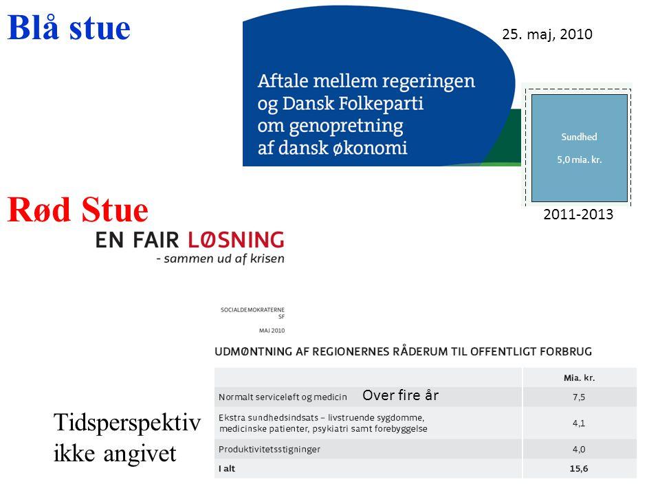 Blå stue Rød Stue Tidsperspektiv ikke angivet 25. maj, 2010 2011-2013