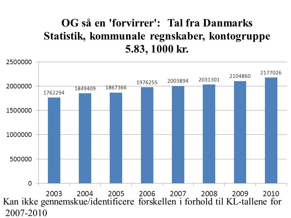 Kan ikke gennemskue/identificere forskellen i forhold til KL-tallene for