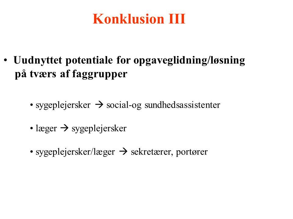 Konklusion III Uudnyttet potentiale for opgaveglidning/løsning
