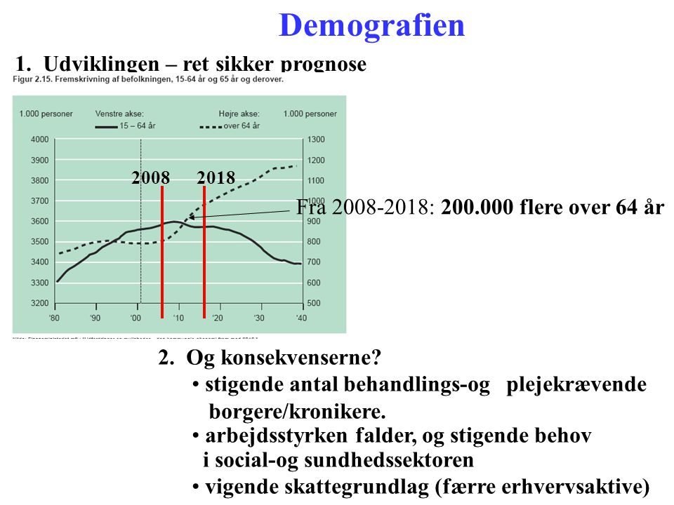 Demografien 1. Udviklingen – ret sikker prognose