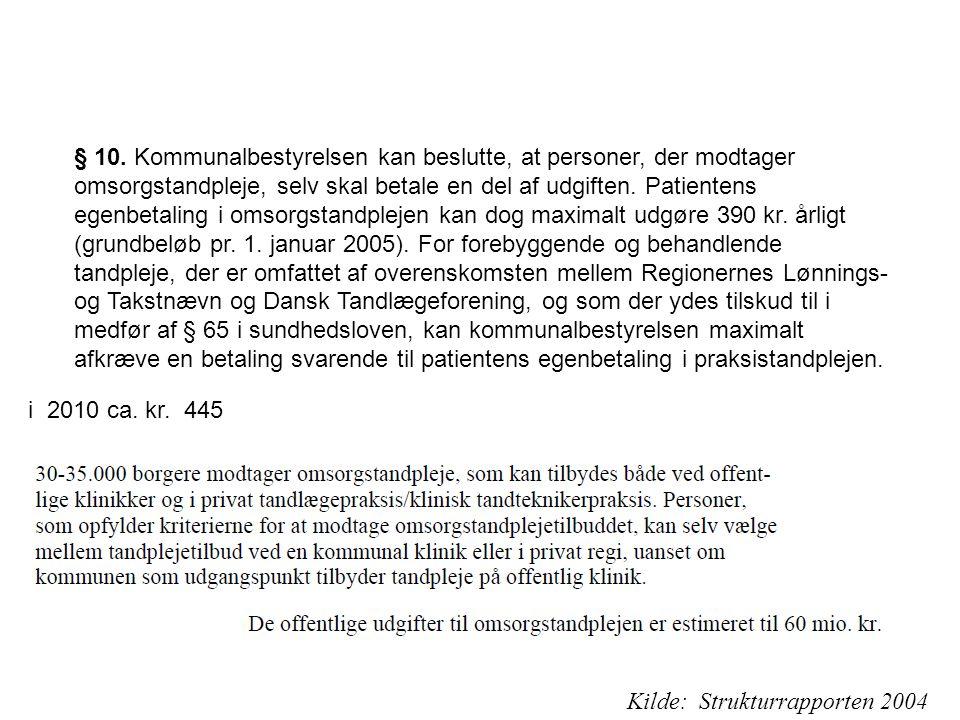 § 10. Kommunalbestyrelsen kan beslutte, at personer, der modtager omsorgstandpleje, selv skal betale en del af udgiften. Patientens egenbetaling i omsorgstandplejen kan dog maximalt udgøre 390 kr. årligt (grundbeløb pr. 1. januar 2005). For forebyggende og behandlende tandpleje, der er omfattet af overenskomsten mellem Regionernes Lønnings- og Takstnævn og Dansk Tandlægeforening, og som der ydes tilskud til i medfør af § 65 i sundhedsloven, kan kommunalbestyrelsen maximalt afkræve en betaling svarende til patientens egenbetaling i praksistandplejen.