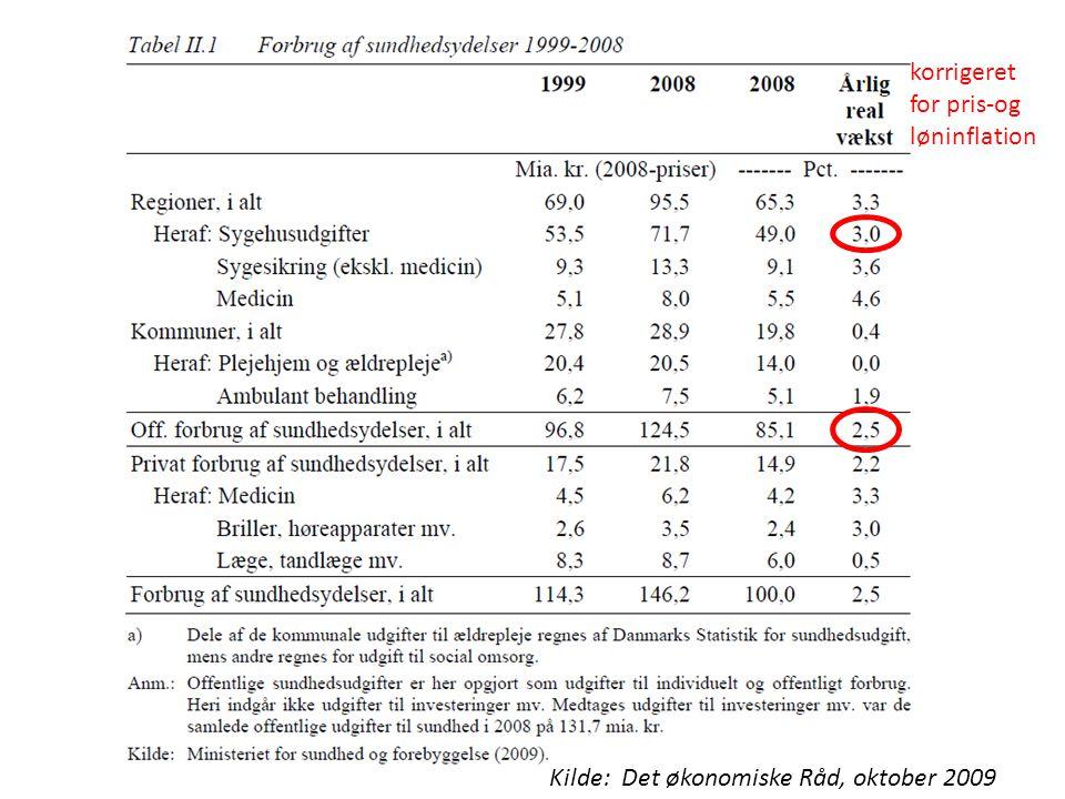 korrigeret for pris-og løninflation Kilde: Det økonomiske Råd, oktober 2009