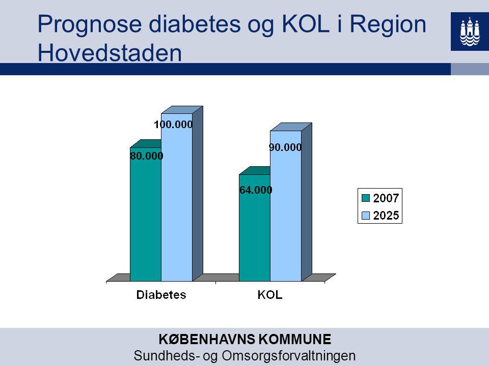 Prognose diabetes og KOL i Region Hovedstaden