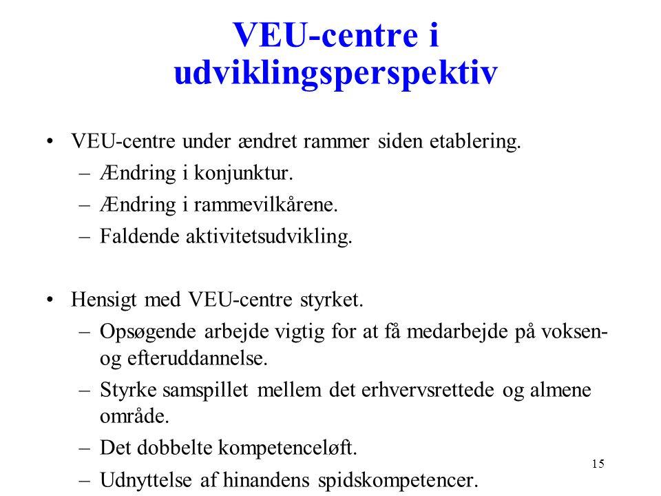 VEU-centre i udviklingsperspektiv