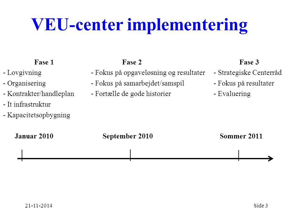 VEU-center implementering