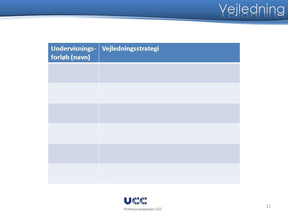 Undervisnings-forløb (navn) Vejledningsstrategi
