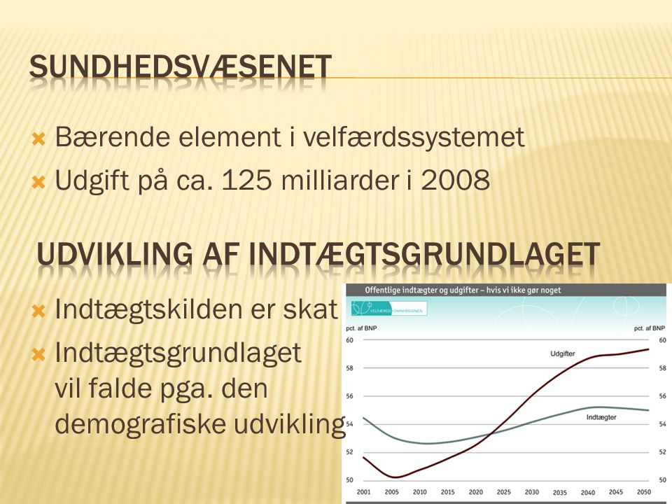 Udvikling af indtægtsgrundlaget