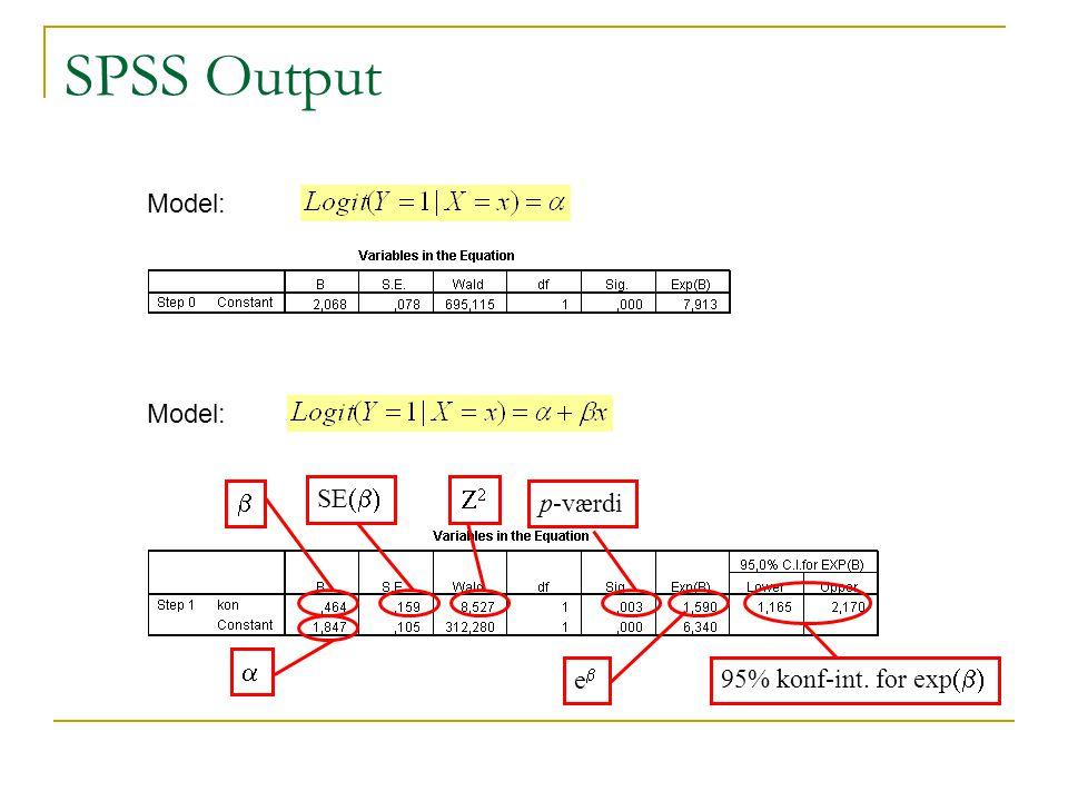 SPSS Output Model: Model: b SE(b) Z2 p-værdi a eb