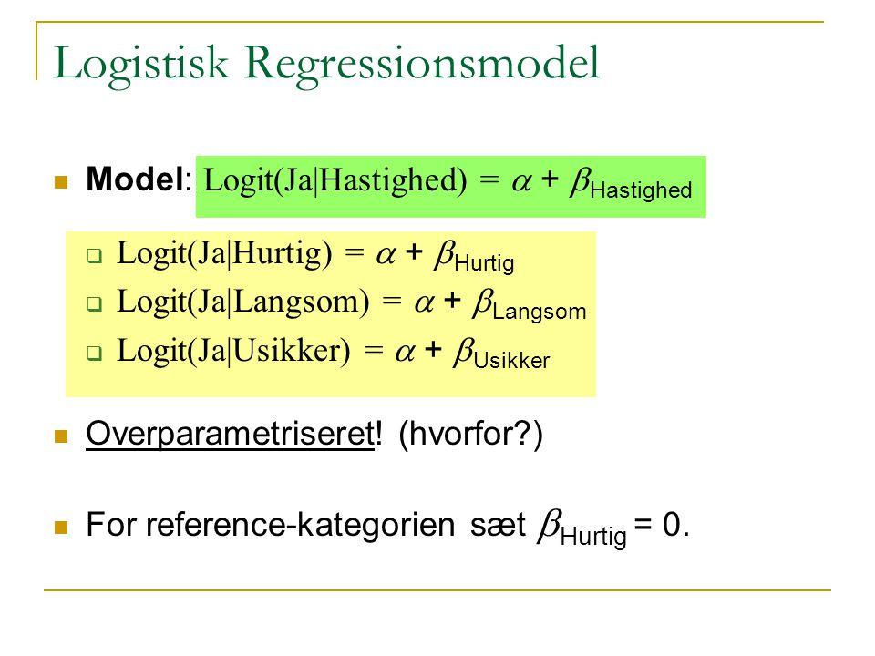 Logistisk Regressionsmodel