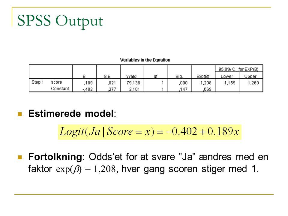 SPSS Output Estimerede model: