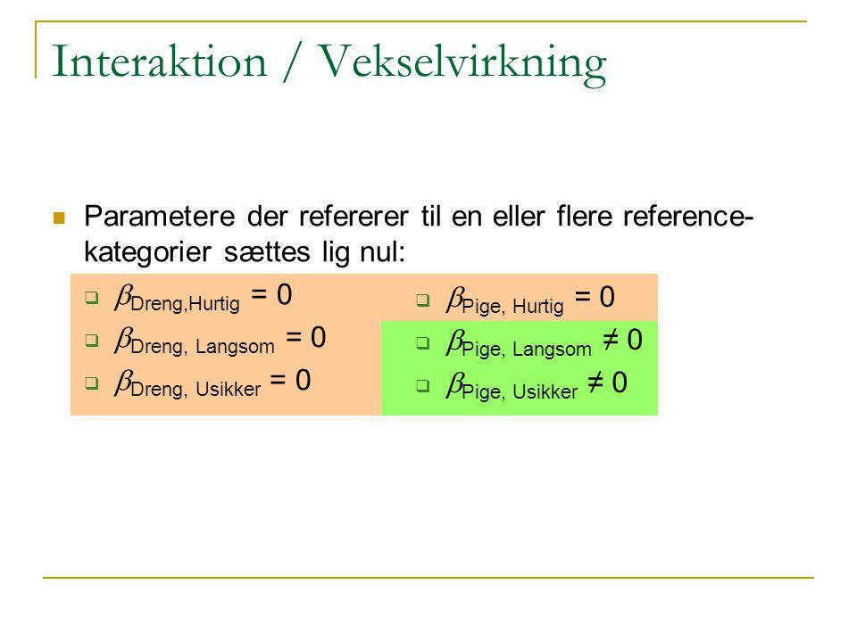 Interaktion / Vekselvirkning