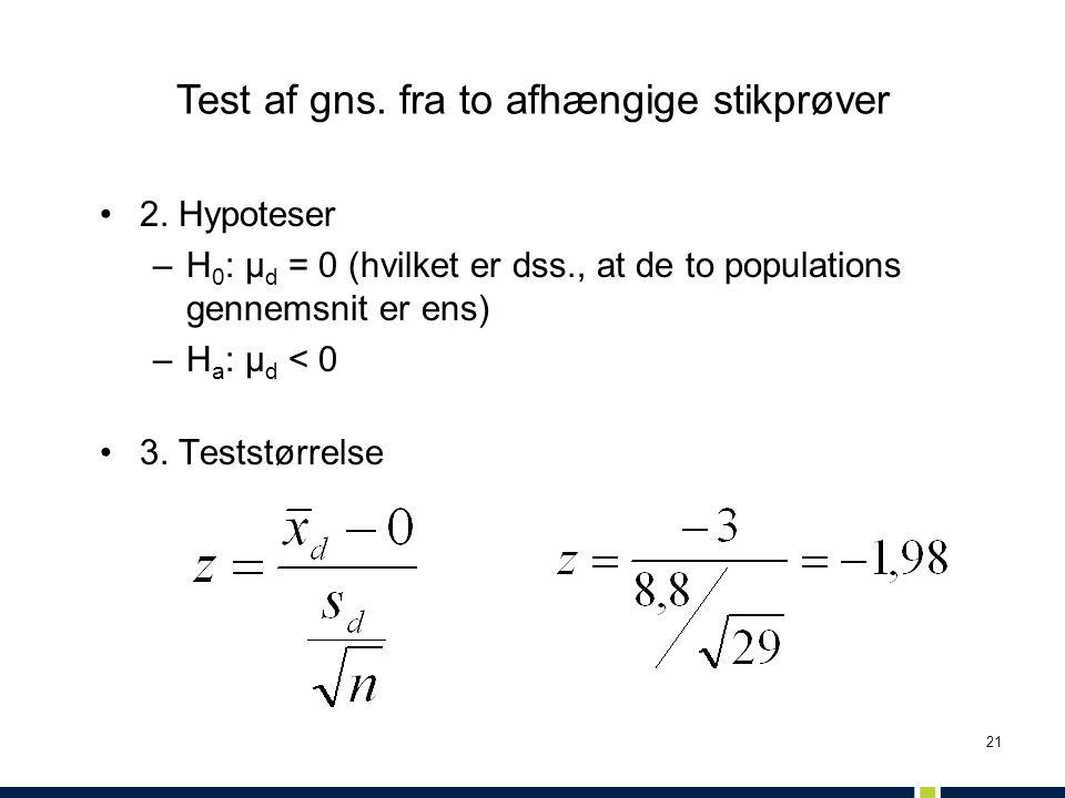 Test af gns. fra to afhængige stikprøver