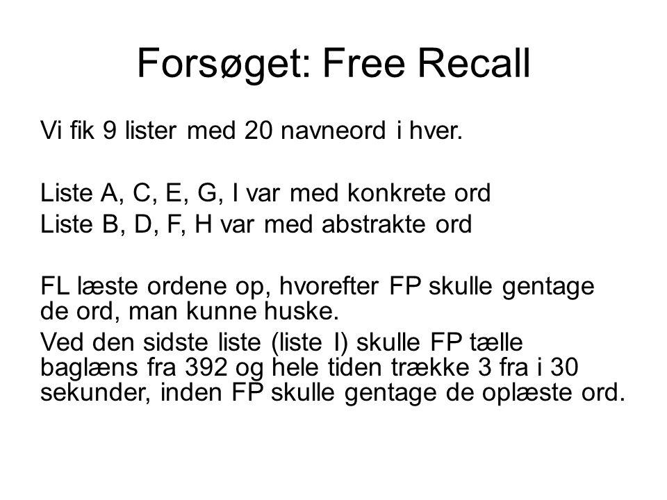 Forsøget: Free Recall Vi fik 9 lister med 20 navneord i hver.