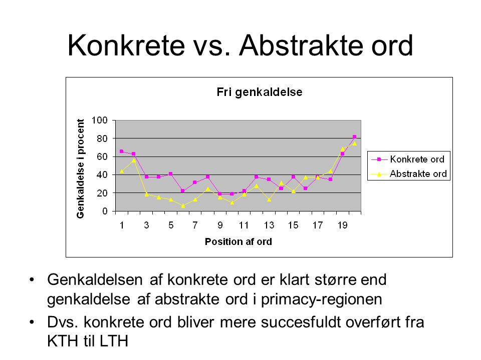 Konkrete vs. Abstrakte ord