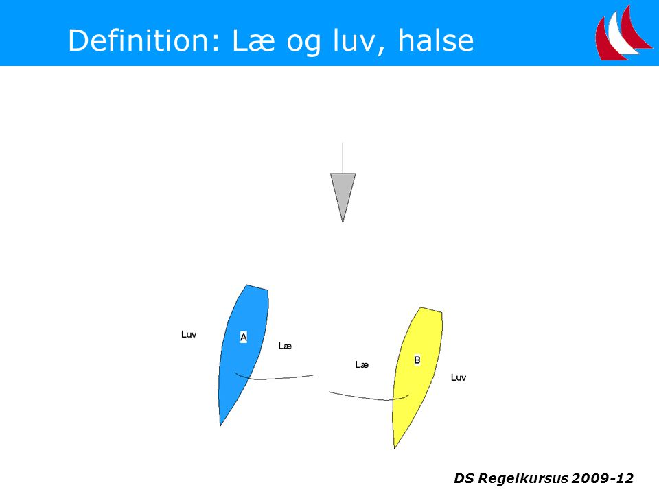 Definition: Læ og luv, halse