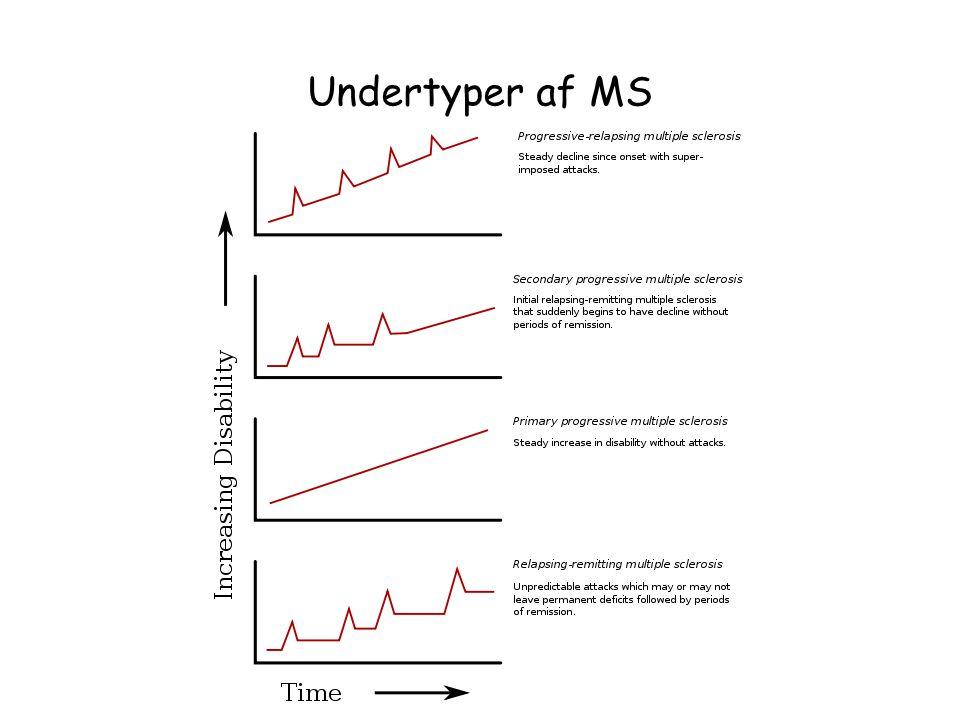 Undertyper af MS