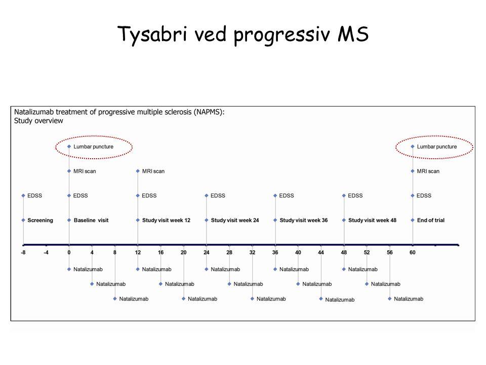 Tysabri ved progressiv MS