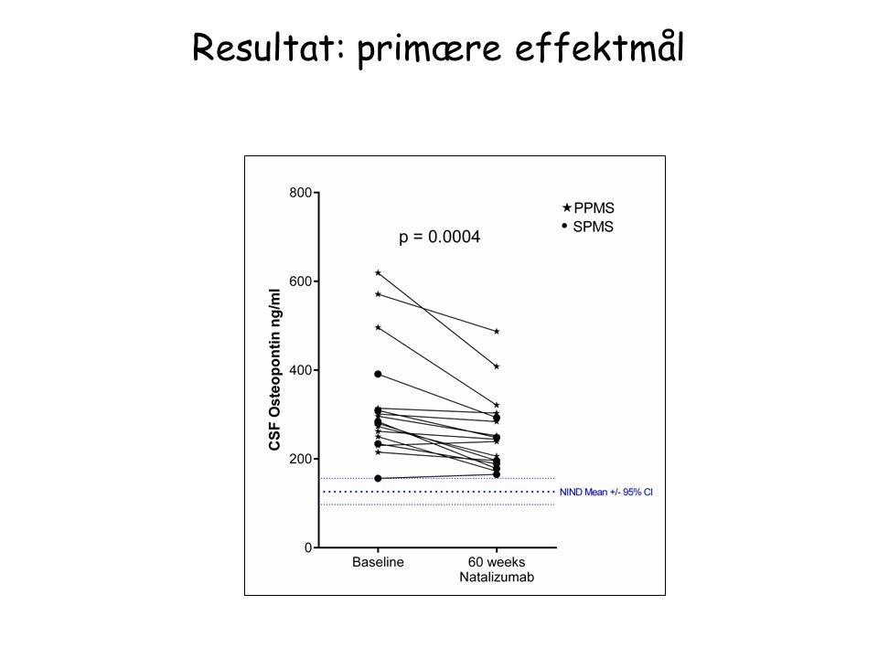Resultat: primære effektmål