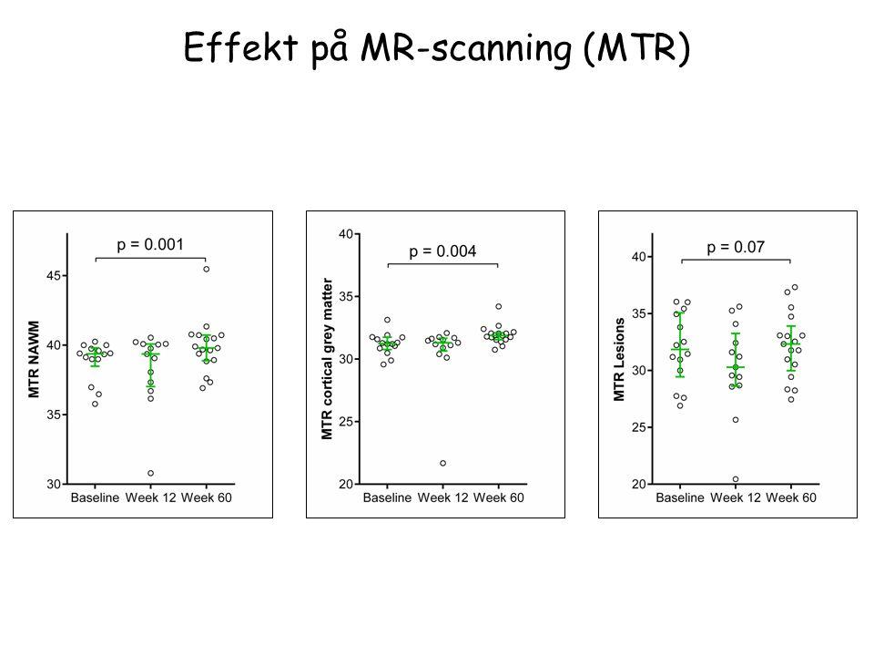 Effekt på MR-scanning (MTR)