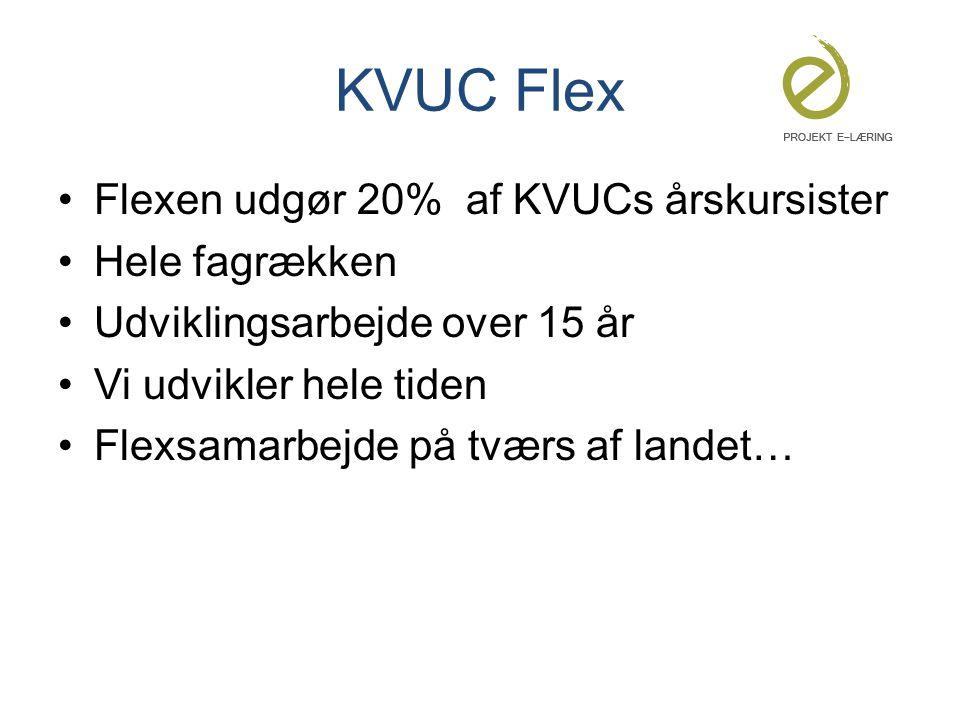 KVUC Flex Flexen udgør 20% af KVUCs årskursister Hele fagrækken