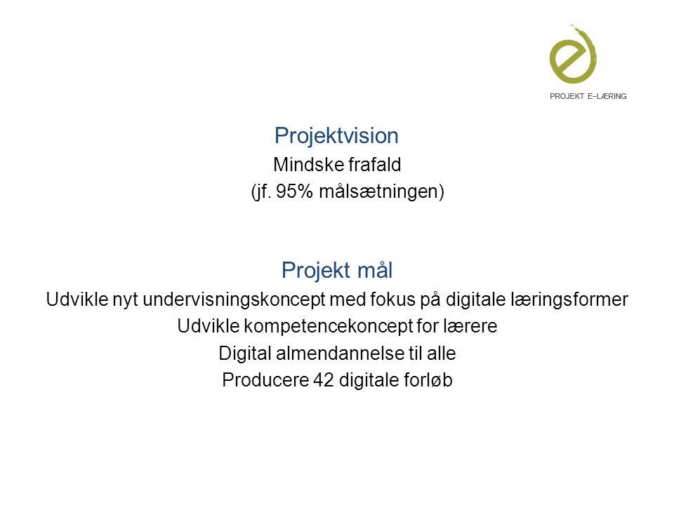 Projektvision Projekt mål Mindske frafald (jf. 95% målsætningen)