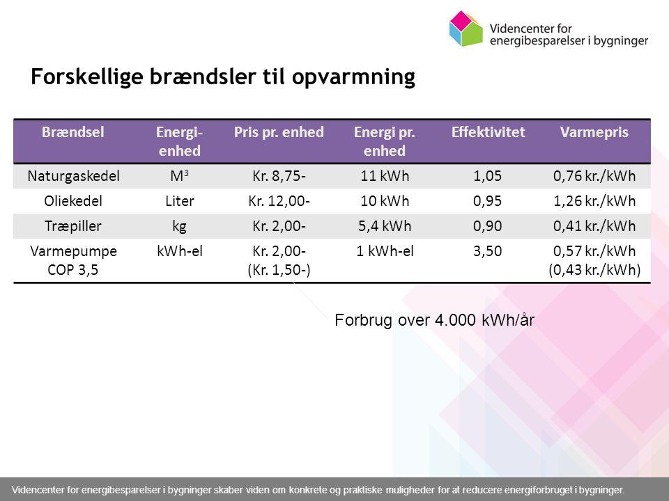 Generelt om varmepumper - ppt video online download