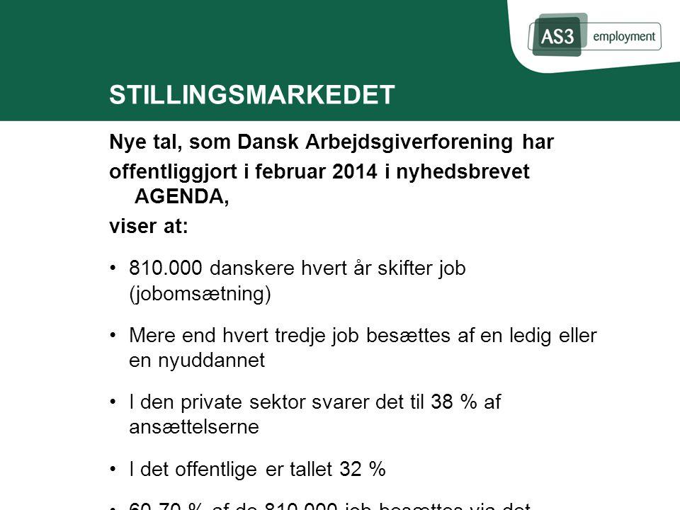 STILLINGSMARKEDET Nye tal, som Dansk Arbejdsgiverforening har
