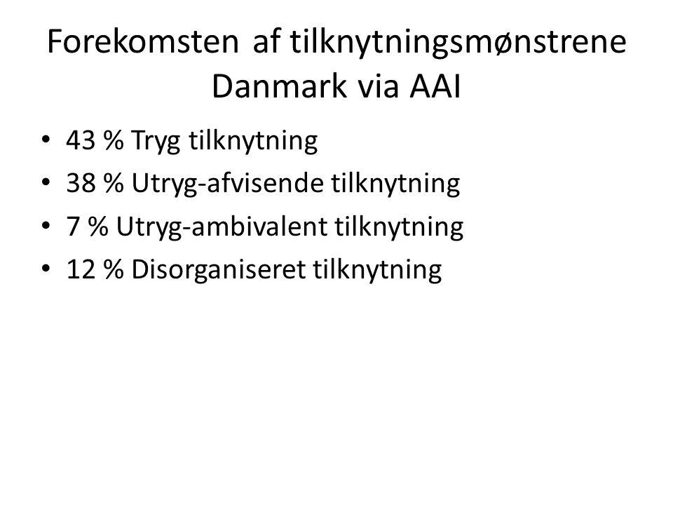 Forekomsten af tilknytningsmønstrene Danmark via AAI