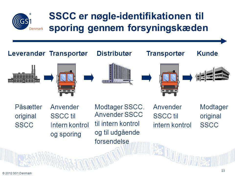 SSCC er nøgle-identifikationen til sporing gennem forsyningskæden