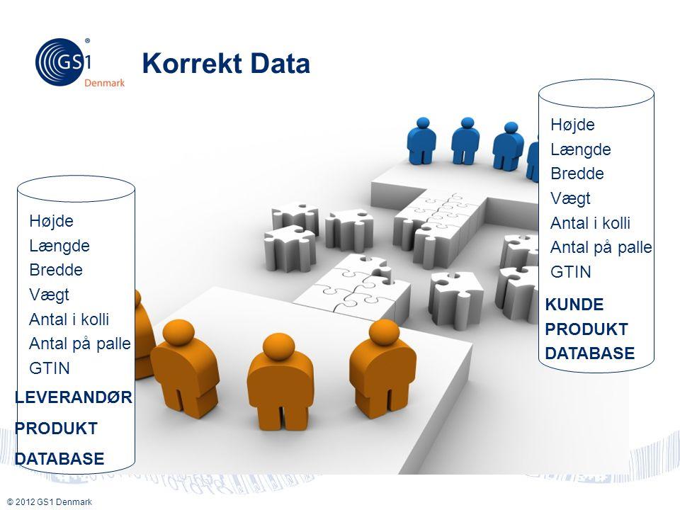 Korrekt Data Forudsætning for styringen af vareflow! KUNDE PRODUKT
