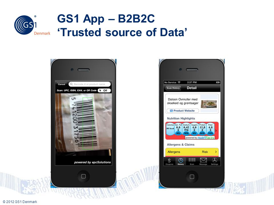 GS1 App – B2B2C 'Trusted source of Data'