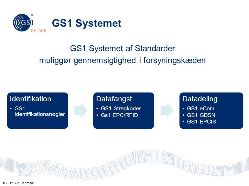 GS1 Systemet af Standarder muliggør gennemsigtighed i forsyningskæden