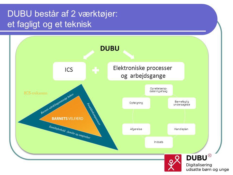 DUBU består af 2 værktøjer: et fagligt og et teknisk