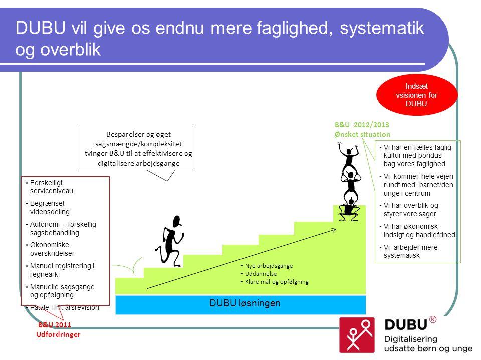 DUBU vil give os endnu mere faglighed, systematik og overblik