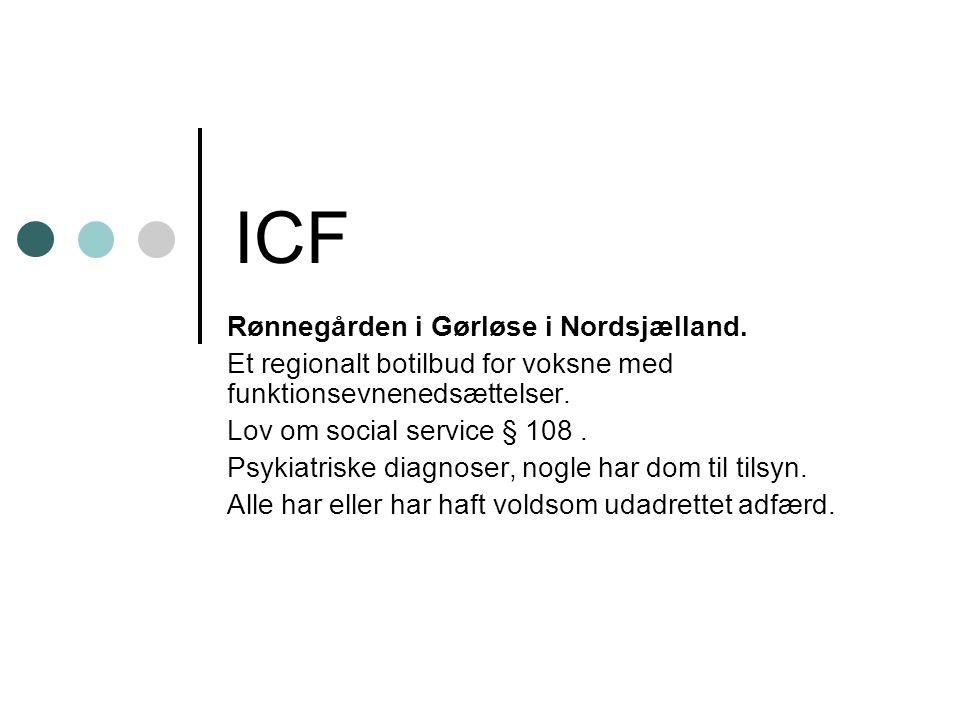 ICF Rønnegården i Gørløse i Nordsjælland.