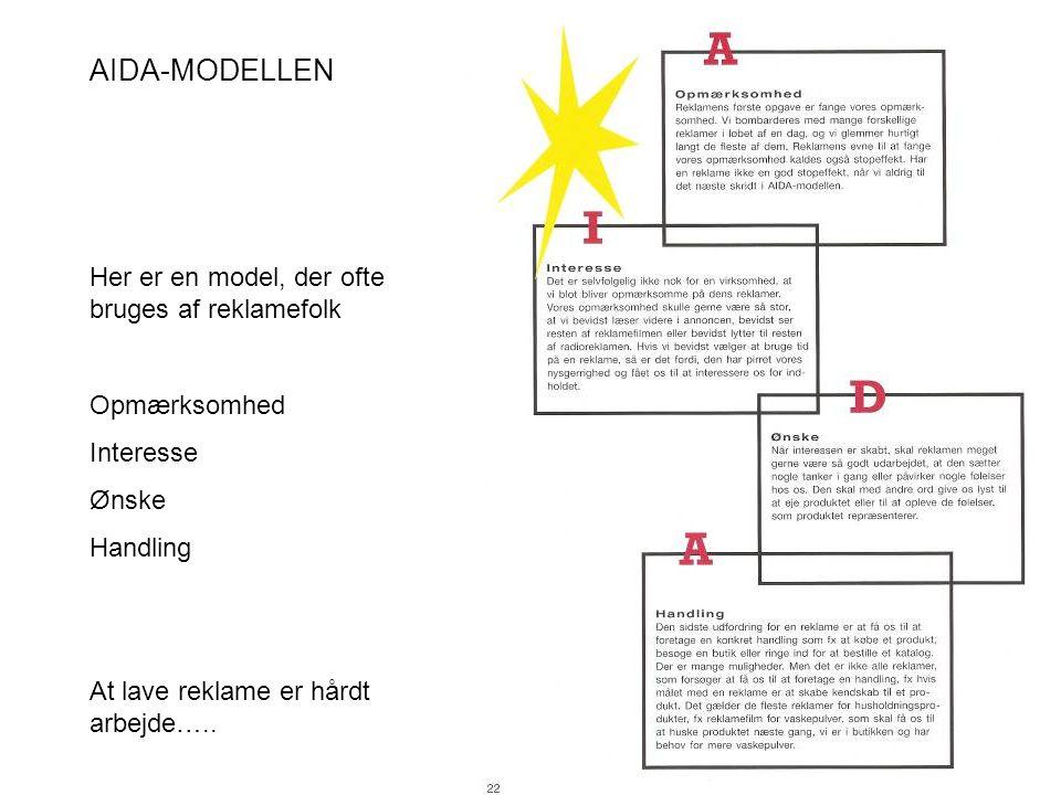 AIDA-MODELLEN Her er en model, der ofte bruges af reklamefolk
