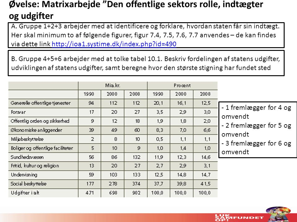 Øvelse: Matrixarbejde Den offentlige sektors rolle, indtægter og udgifter