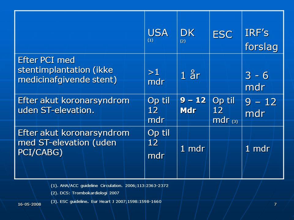 USA (1) DK ESC IRF's forslag 1 år 3 - 6 mdr 9 – 12 mdr