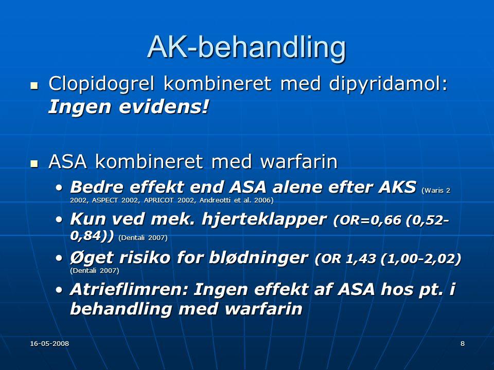 AK-behandling Clopidogrel kombineret med dipyridamol: Ingen evidens!