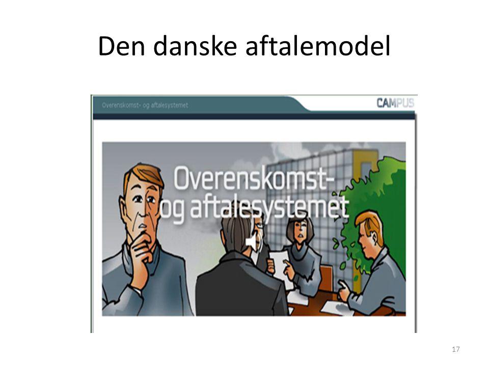 Den danske aftalemodel