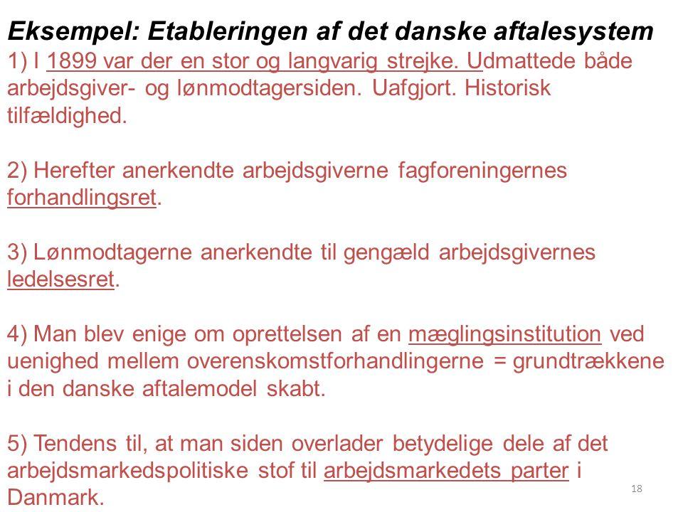 Eksempel: Etableringen af det danske aftalesystem