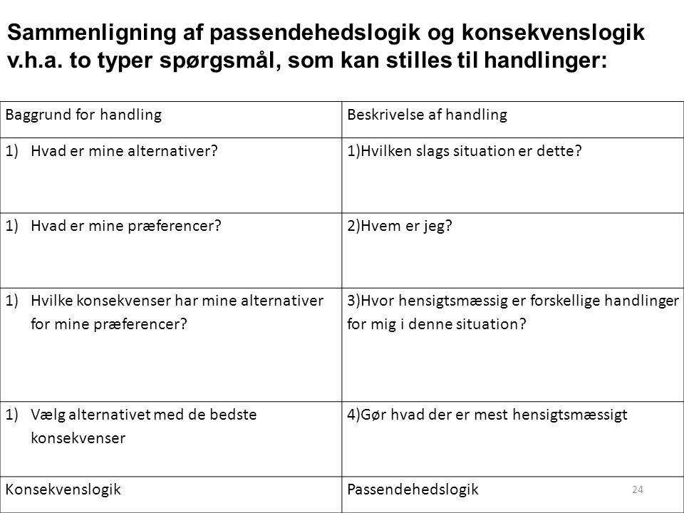 Sammenligning af passendehedslogik og konsekvenslogik v. h. a