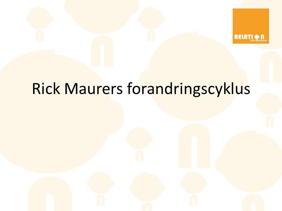 Rick Maurers forandringscyklus