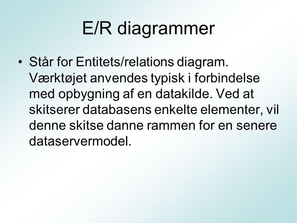 E/R diagrammer