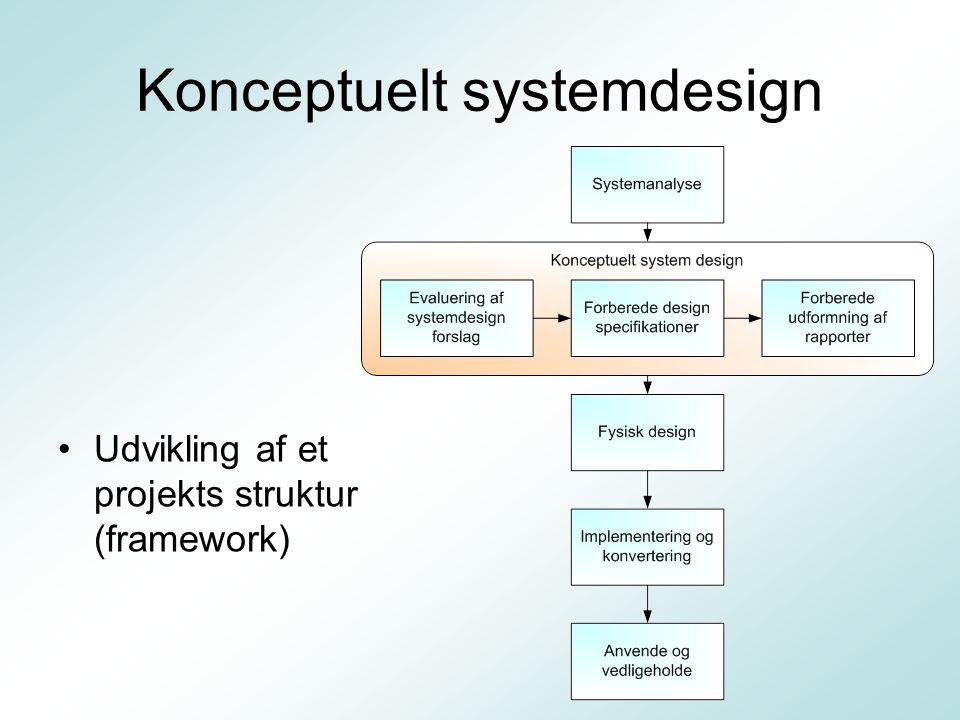Konceptuelt systemdesign