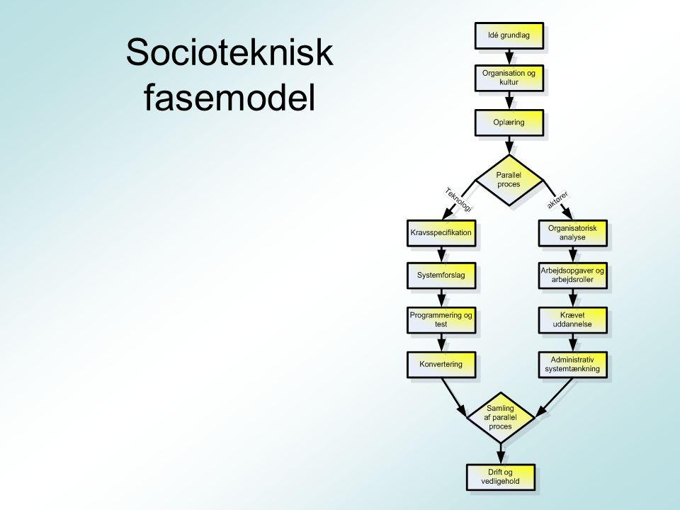 Socioteknisk fasemodel